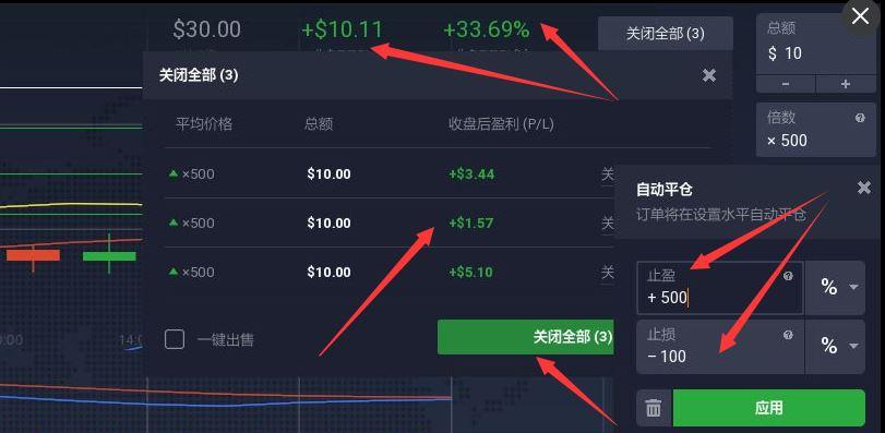 外汇交易方法-止盈止损设置