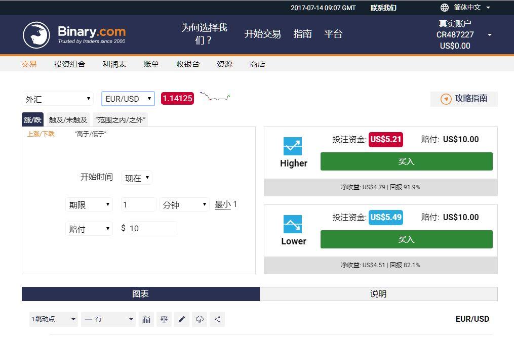 Binary.com