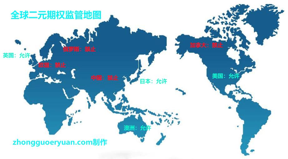 全球二元期权监管地图