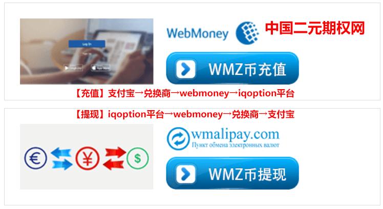 iqoption入金・出金渠道-webmoney+支付宝