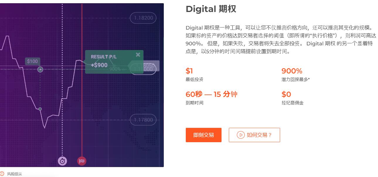 二元期权与Digital期权不同点